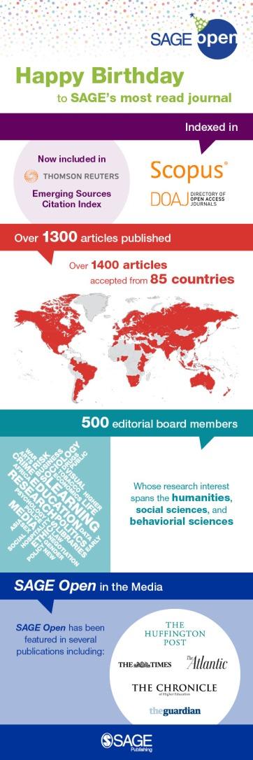SGO Infographic