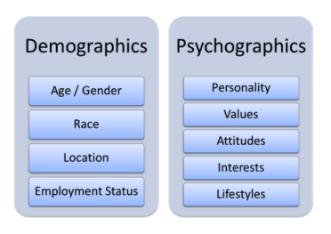 demographics-vs-psychographics