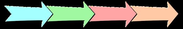arrows-2027262_960_720